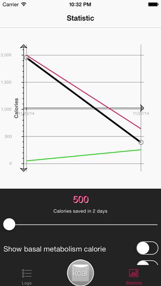 Pocket Calories